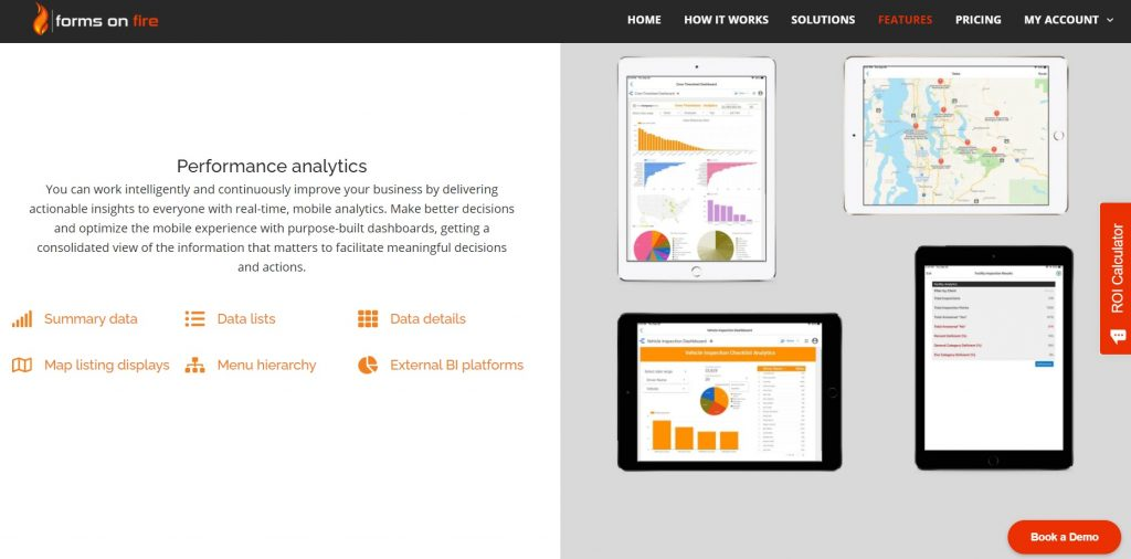 Forms On Fire analytics feature.