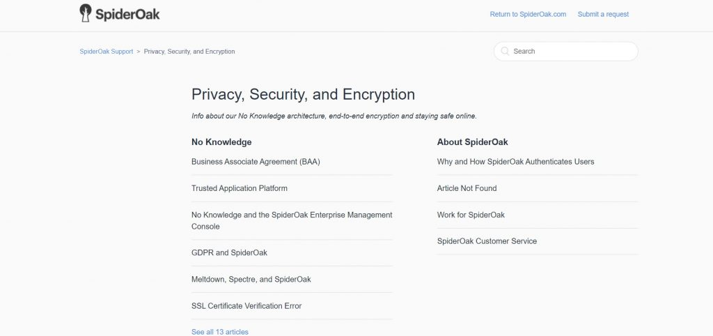 The platform's encryption and security options. SpiderOak.